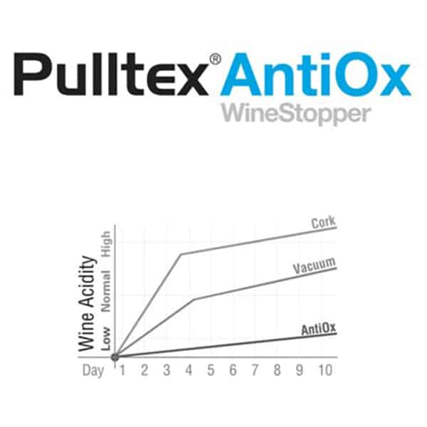 Pulltex AnitOx Winestopper Wijnhandel Smit